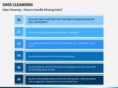 Data Cleansing PPT Slide 6