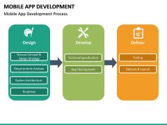 Mobile App Development PPT Slide 19