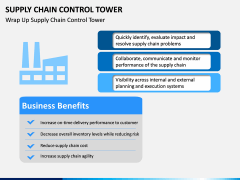 Supply Chain Control Tower PPT Slide 11