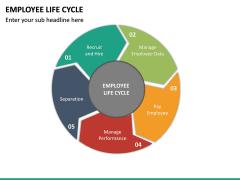 Employee Life Cycle PPT Slide 26