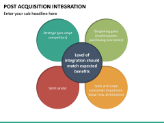 Post Acquisition Integration PPT Slide 23