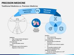 Precision Medicine PPT Slide 3