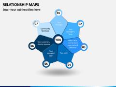 Relationship Maps PPT Slide 2