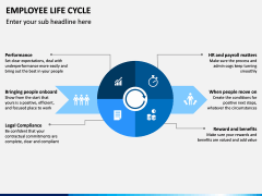 Employee Life Cycle PPT Slide 17