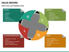 Value Drivers PPT Slide 21