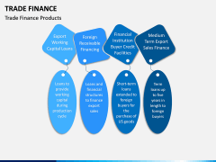 Trade Finance PPT Slide 4
