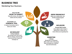 Business Tree PPT Slide 15