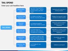 Tail Spend PPT Slide 4