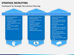 Strategic Recruiting PPT Slide 4