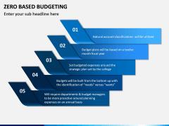 Zero Based Budgeting PPT Slide 12