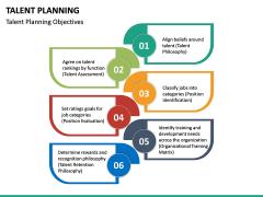 Talent Planning PPT Slide 14