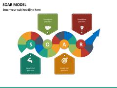 SOAR Model PPT Slide 15