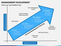 Management Development PPT slide 16