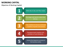 Working Capital PPT slide 21