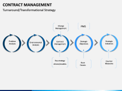 Contract management PPT slide 16