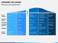 Crossing the Chasm PPT Slide 5