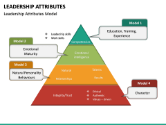 Leadership Attributes PPT Slide 16