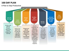 100 Day Plan PPT Slide 32