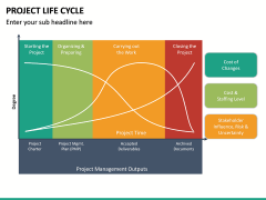 Project life cycle PPT slide 49