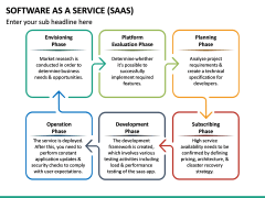 Software as a Service (SaaS) PPT Slide 39