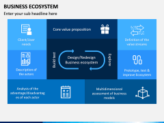Business Ecosystem PPT Slide 18