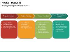 Project Delivery PPT Slide 21