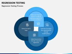 Regression Testing PPT Slide 5
