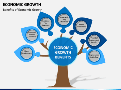 Economic Growth PPT Slide 18