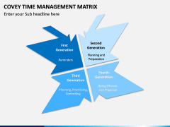 Covey Time Management Matrix PPT Slide 1
