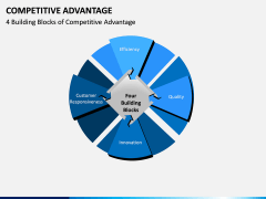 Competitive Advantage PPT Slide 13