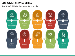 Customer Service Skills PPT Slide 27
