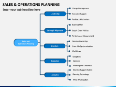 Sales and Operations Planning PPT Slide 15