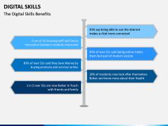 Digital Skills PPT Slide 8