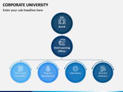 Corporate University PPT Slide 13
