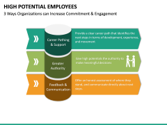 High Potential Employees PPT Slide 28