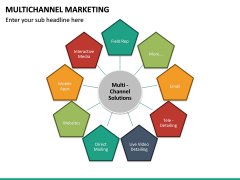 Multichannel Marketing PPT slide 26