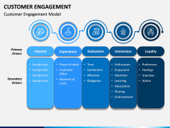 Customer Engagement PPT Slide 2