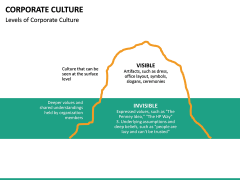 Corporate Culture PPT Slide 27