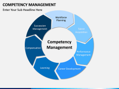 Competency Management PPT Slide 4