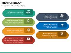 RFID Technology PPT Slide 26