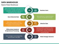 Data Warehouse PPT Slide 23