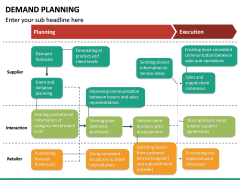 Demand Planning PPT slide 31