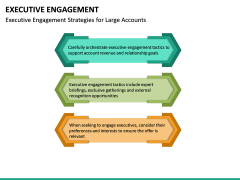 Executive Engagement PPT Slide 19