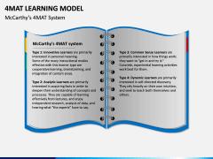 4MAT Learning Model Slide 2