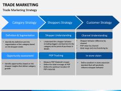 Trade Marketing PPT Slide 3