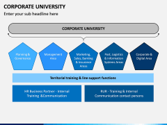 Corporate University PPT Slide 2