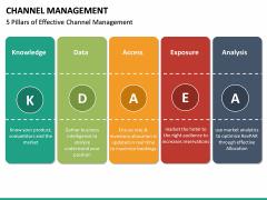 Channel Management PPT slide 34