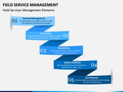 Field Service Management PPT Slide 5