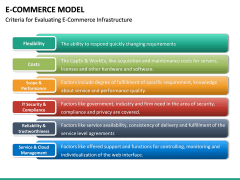 E-commerce Model PPT Slide 25