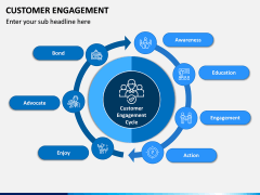 Customer Engagement PPT Slide 3